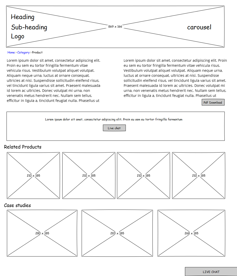 What Are Website Wireframes?